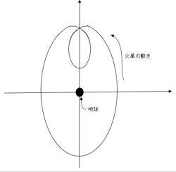 nagaishi-e1475756963675
