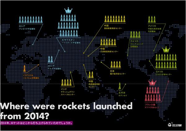[ WEB限定企画 ] 図解で迫る宇宙開発(1)2014年、ロケットはどこから打ち上げられたの?