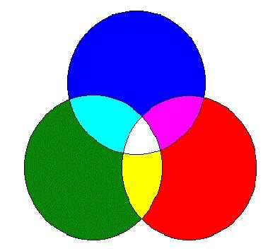 月の色は何色なの?