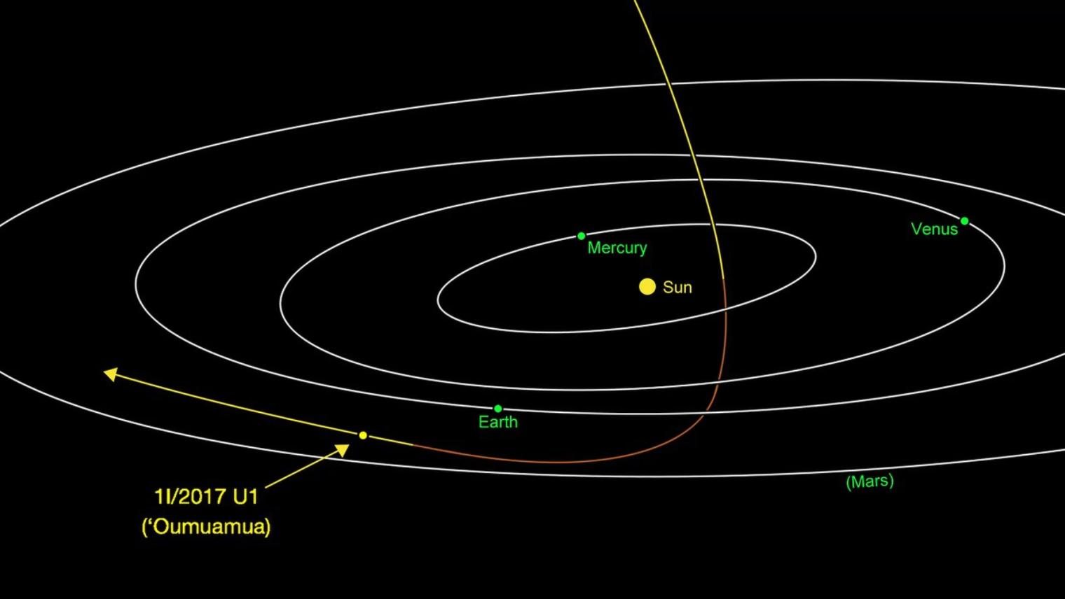 新月記事 第16夜 番外編OSIRIS REx(オシリス・レックス)の地球スイングバイ